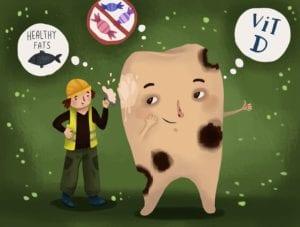 Best Foods for teeth